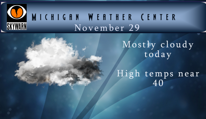 Black Friday The Michigan Weather Center