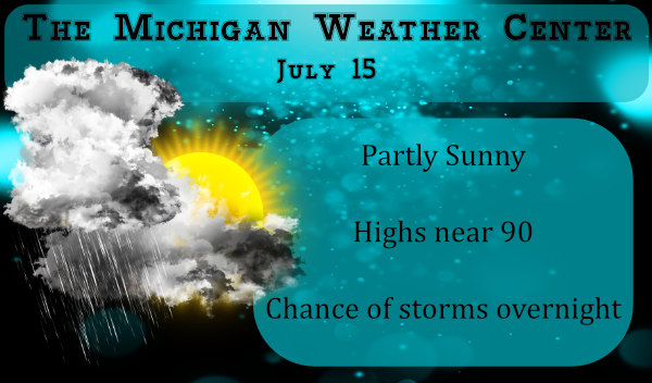 Weather History – Storm Chances