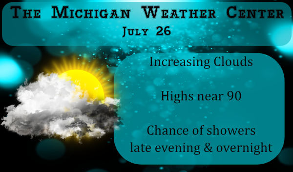 Rain Chances – Last Week of July