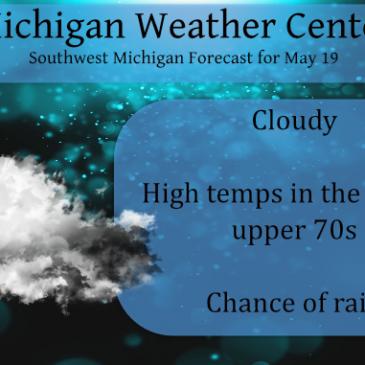 Weather History & Chances of Rain