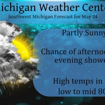 Warmer Today & Chances of Rain