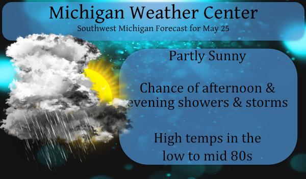 Rain Chances for the Week