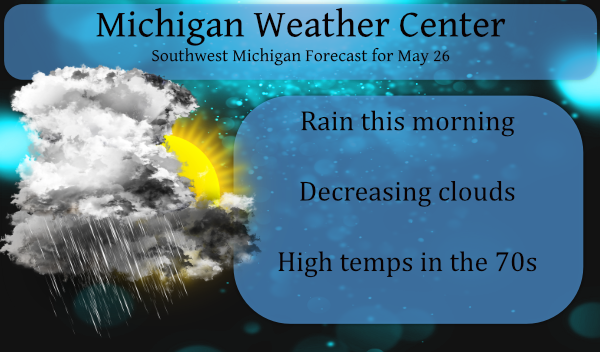 Rain this Morning – Weather History