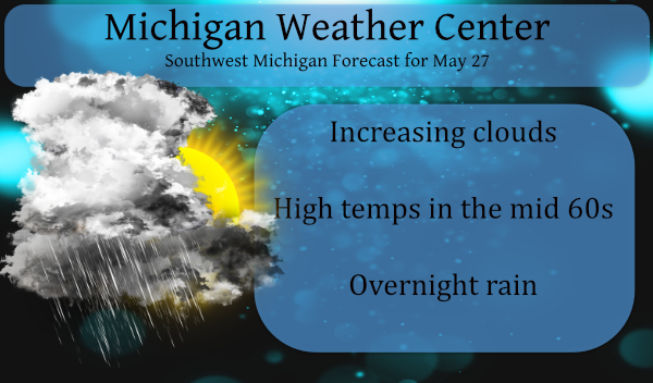 Frost Advisory – More Rain
