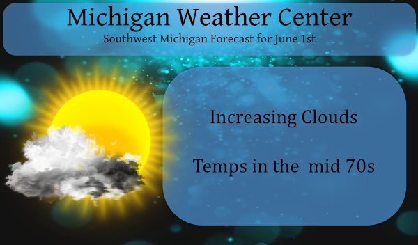 Welcome to Meteorological Summer