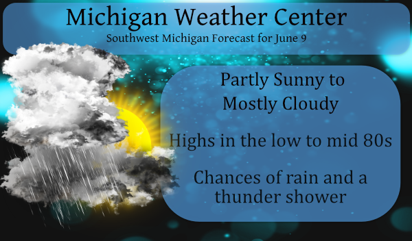 Weather History – Tuesday Rainfall
