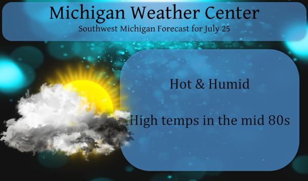 Another Warm & Humid Day