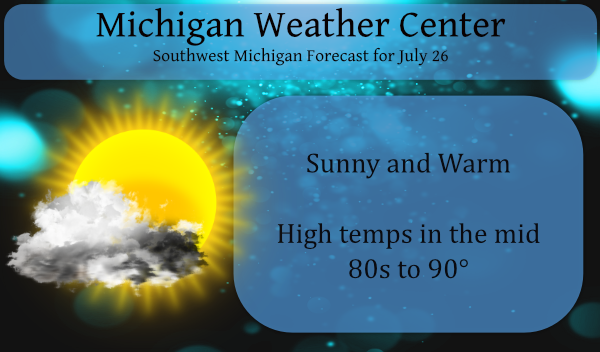 Warm & Less Humid Today