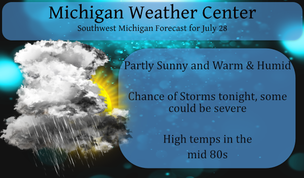 Storm Risks for Tonight