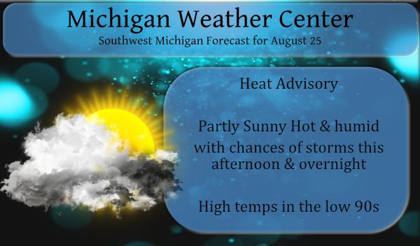 Heat Advisory – Weather History